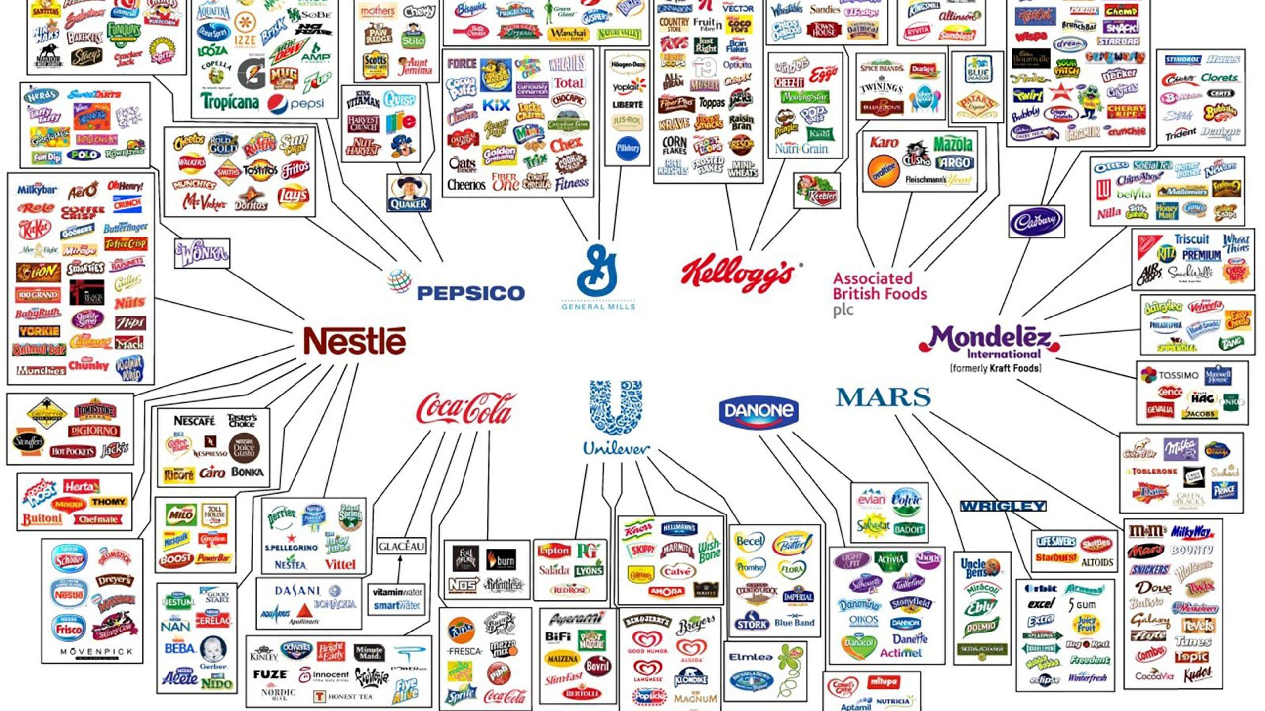 Selling Multi-Brand Sponsorship: The Cheat Sheet
