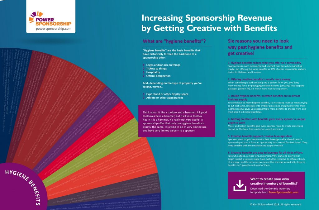 increasing sponsorship revenue by getting creative with benefits